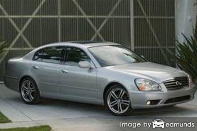 Insurance quote for Infiniti Q45 in Fresno